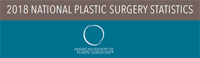 2018 National Plastic Surgery Statistics