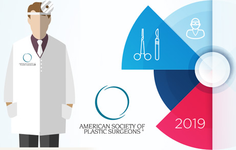 2019 plastic surgery statistics